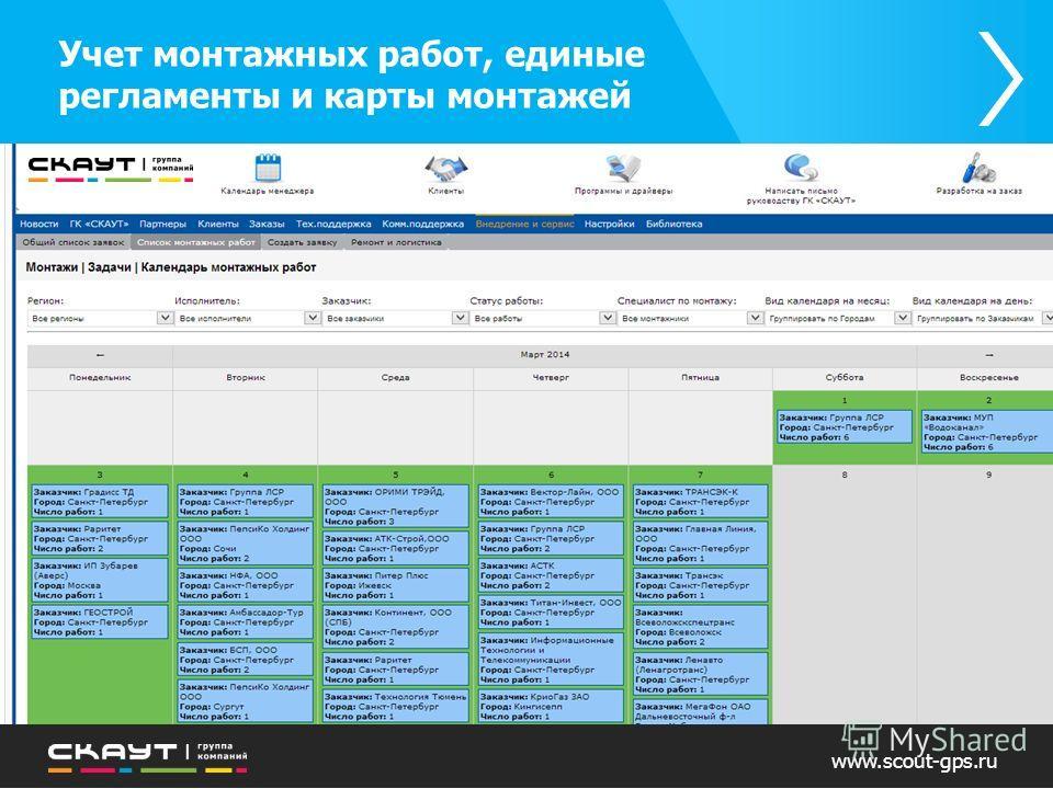 Учет монтажных работ, единые регламенты и карты монтажей www.scout-gps.ru