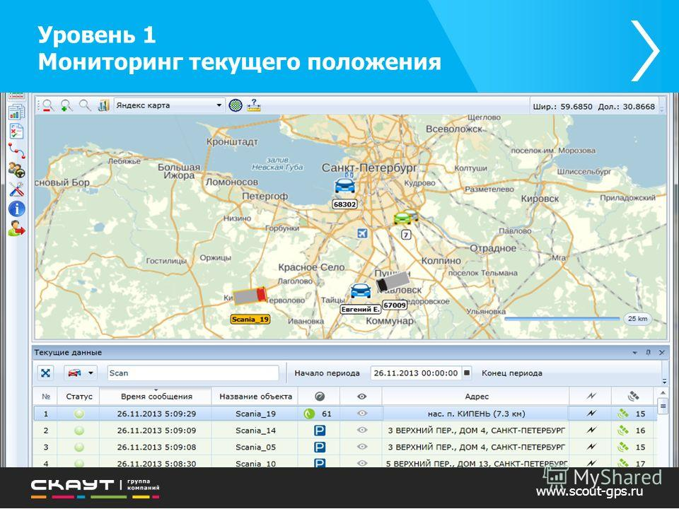 Уровень 1 Мониторинг текущего положения www.scout-gps.ru