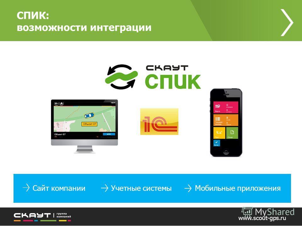 Сайт компании Учетные системы Мобильные приложения СПИК: возможности интеграции www.scout-gps.ru