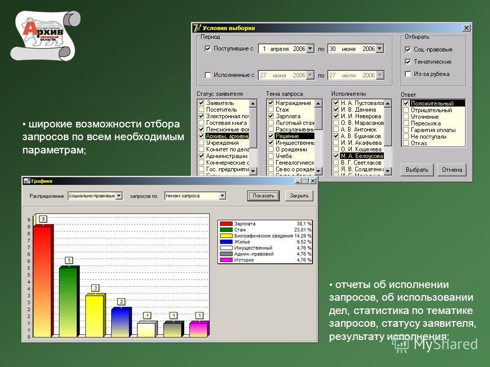 широкие возможности отбора запросов по всем необходимым параметрам ; отчеты об исполнении запросов, об использовании дел, статистика по тематике запросов, статусу заявителя, результату исполнения;
