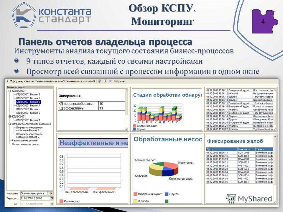 Панель отчетов владельца процесса Инструменты анализа текущего состояния бизнес-процессов 9 типов отчетов, каждый со своими настройками Просмотр всей связанной с процессом информации в одном окне Обзор КСПУ. Мониторинг