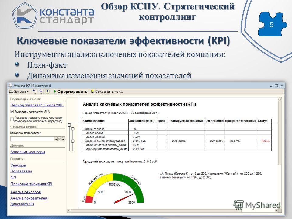 Ключевые показатели эффективности (KPI) Инструменты анализа ключевых показателей компании: План-факт Динамика изменения значений показателей Обзор КСПУ. Стратегический контроллинг