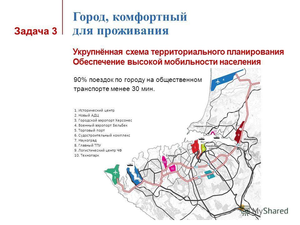 Задача 3 Город, комфортный для проживания Укрупнённая схема территориального планирования Обеспечение высокой мобильности населения 90% поездок по городу на общественном транспорте менее 30 мин. 1. Исторический центр 2. Новый АДЦ З. Городской аэропор