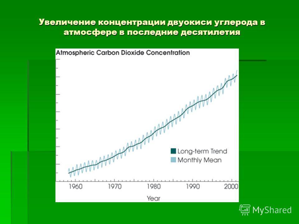 Конец 20- начало 21 столетия: глобальные процессы на Земле и стабилизирующая роль биосферы Основные последствия ускоренного роста населения планеты и его технологической активности: Увеличение техногенных выбросов и концентрации парниковых газов в ат