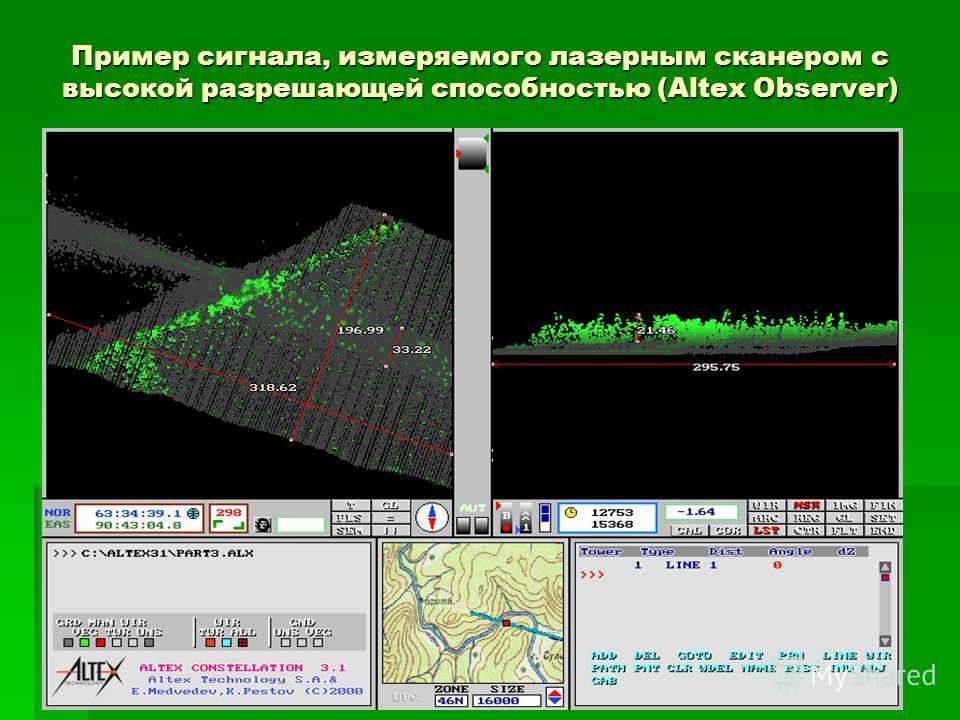 Система лазерного сканирования поверхности и лесного полога