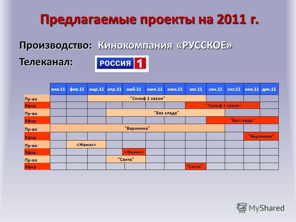 Предлагаемые проекты на 2011 г. Производство: Кинокомпания «РУССКОЕ» Телеканал: янв.11 фев.11 мар.11 апр.11 май.11 июн.11 июл.11 авг.11 сен.11 окт.11 ноя.11 дек.11 Пр-во