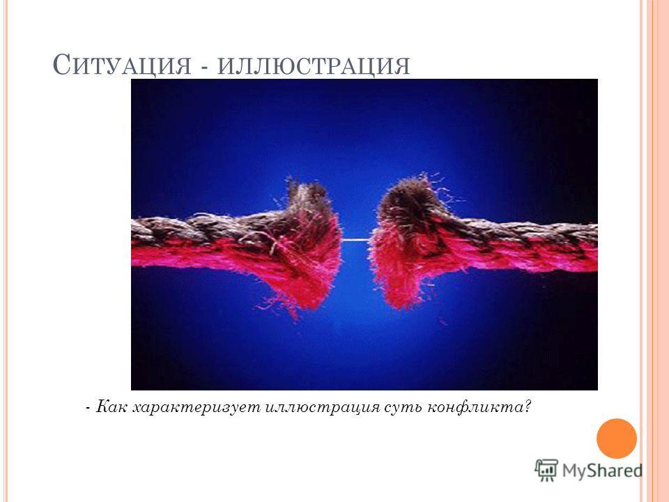 С ИТУАЦИЯ - ИЛЛЮСТРАЦИЯ - Как характеризует иллюстрация суть конфликта?