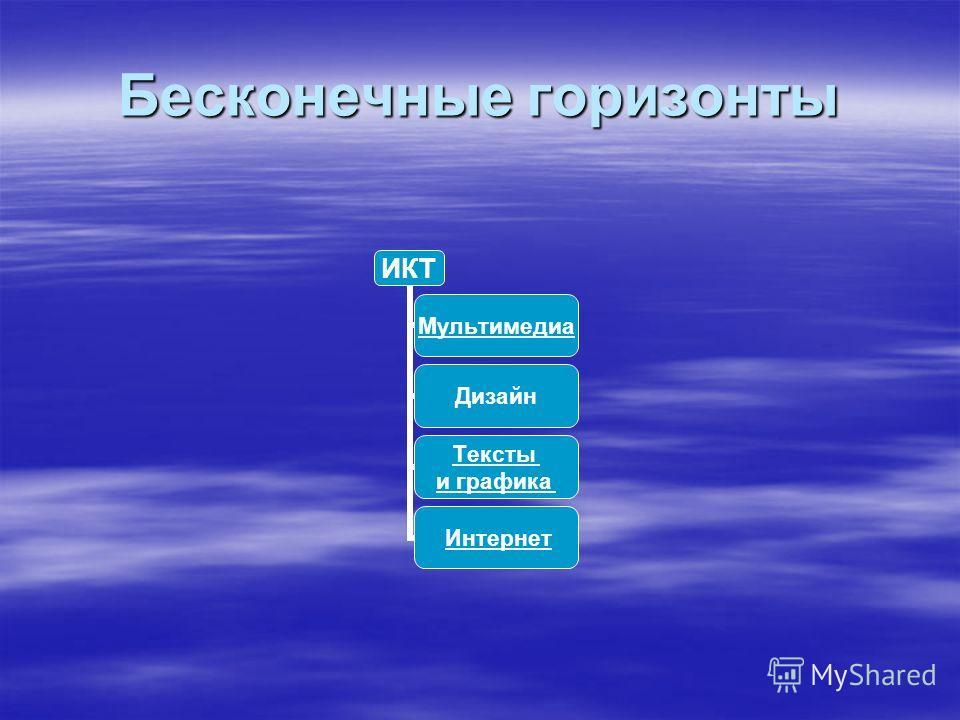 Бесконечные горизонты ИКТ Мультимедиа Дизайн Тексты и графика Интернет
