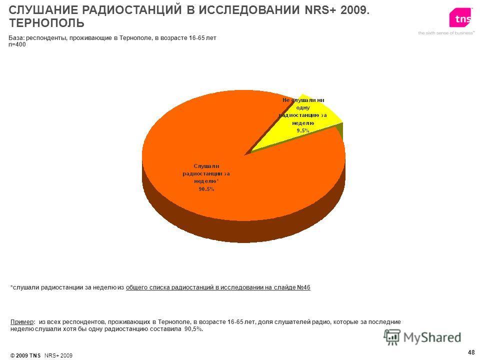 © 2009 TNS NRS+ 2009 48 *слушали радиостанции за неделю из общего списка радиостанций в исследовании на слайде 46 Пример: из всех респондентов, проживающих в Тернополе, в возрасте 16-65 лет, доля слушателей радио, которые за последние неделю слушали