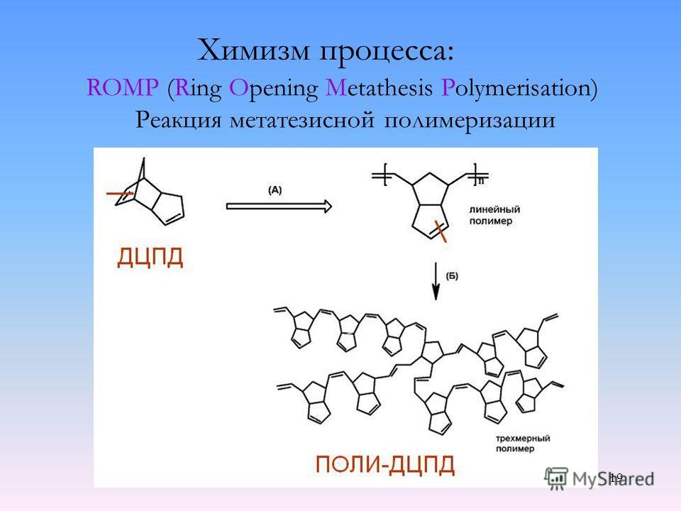 Химизм процесса: ROMP (Ring Opening Metathesis Polymerisation) Реакция метатезисной полимеризации 19