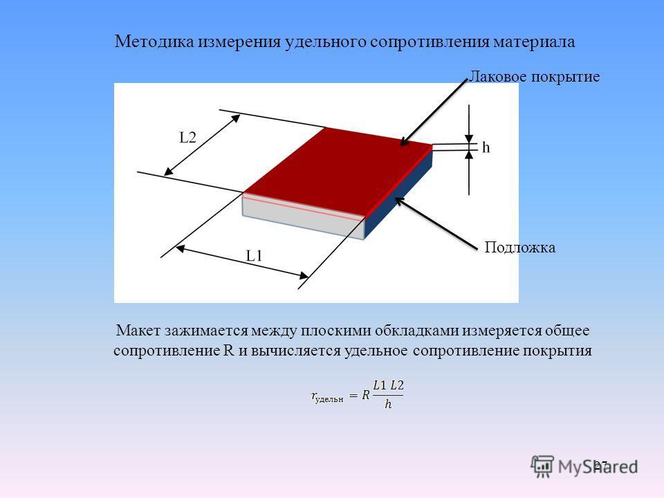 Методика измерения удельного сопротивления материала Лаковое покрытие Подложка Макет зажимается между плоскими обкладками измеряется общее сопротивление R и вычисляется удельное сопротивление покрытия 27