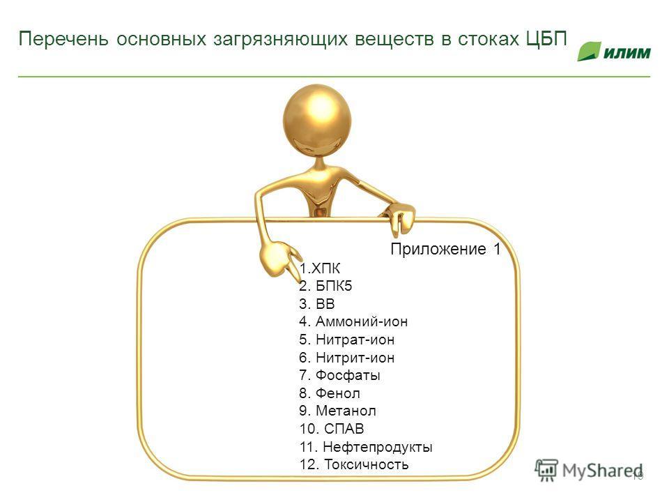 Перечень основных загрязняющих веществ в стоках ЦБП Приложение 1 1. ХПК 2. БПК5 3. ВВ 4. Аммоний-ион 5. Нитрат-ион 6. Нитрит-ион 7. Фосфаты 8. Фенол 9. Метанол 10. СПАВ 11. Нефтепродукты 12. Токсичность 19