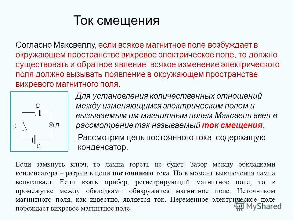 С К ε Л Согласно Максвеллу, если всякое магнитное поле возбуждает в окружающем пространстве вихревое электрическое поле, то должно существовать и обратное явление: всякое изменение электрического поля должно вызывать появление в окружающем пространст