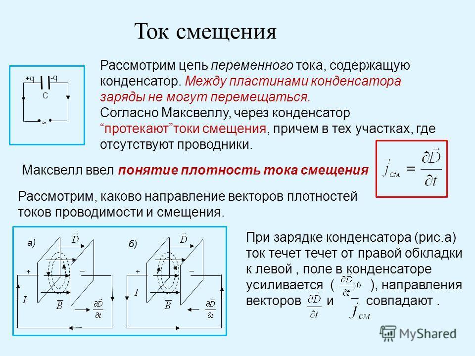 + _ + _ а) б) С +q+q -q Ток смещения Рассмотрим цепь переменного тока, содержащую конденсатор. Между пластинами конденсатора заряды не могут перемещаться. Согласно Максвеллу, через конденсатор протекают токи смещения, причем в тех участках, где отсут