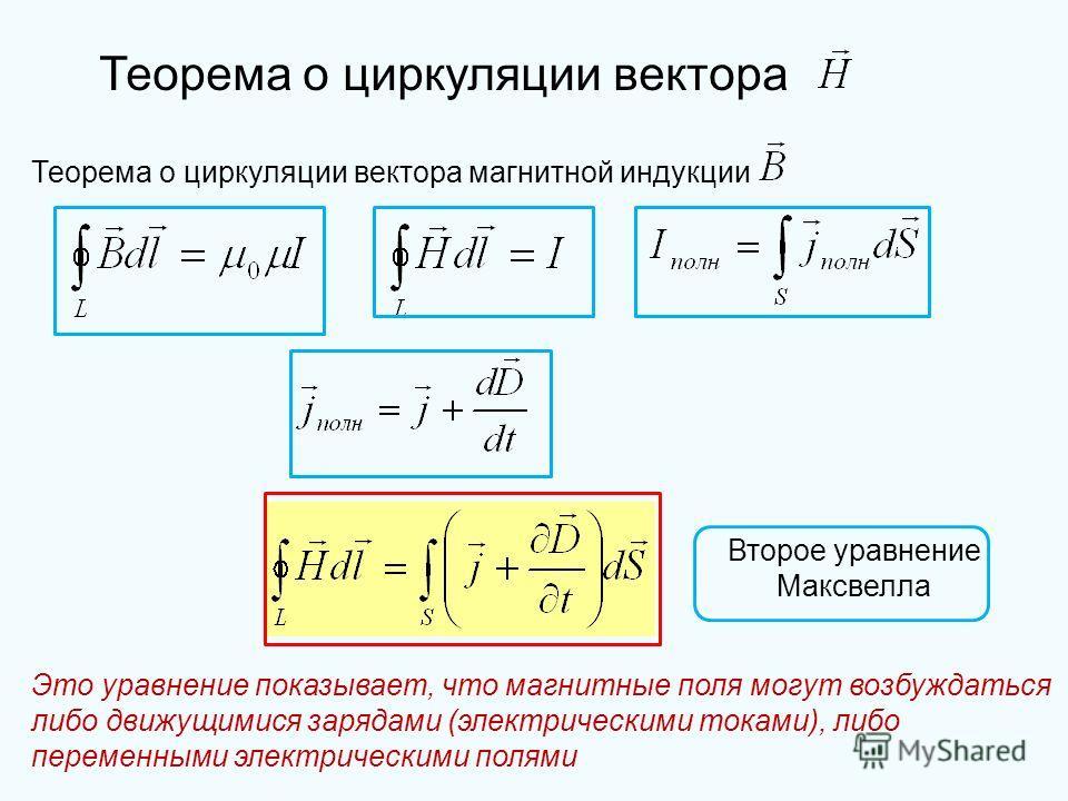 Теорема о циркуляции вектора Второе уравнение Максвелла Это уравнение показывает, что магнитные поля могут возбуждаться либо движущимися зарядами (электрическими токами), либо переменными электрическими полями Теорема о циркуляции вектора магнитной и