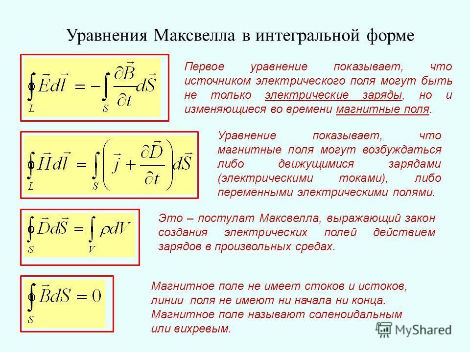 Уравнения Максвелла в интегральной форме Первое уравнение показывает, что источником электрического поля могут быть не только электрические заряды, но и изменяющиеся во времени магнитные поля. Уравнение показывает, что магнитные поля могут возбуждать