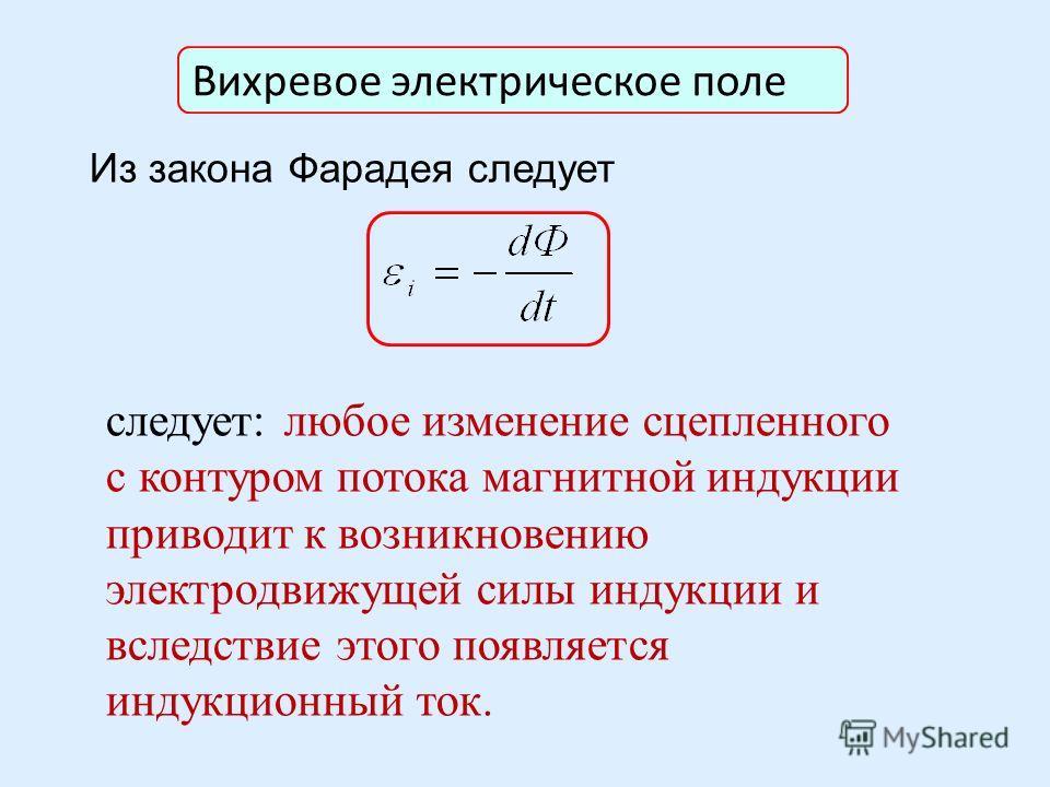 Из закона Фарадея следует Вихревое электрическое поле следует: любое изменение сцепленного с контуром потока магнитной индукции приводит к возникновению электродвижущей силы индукции и вследствие этого появляется индукционный ток.