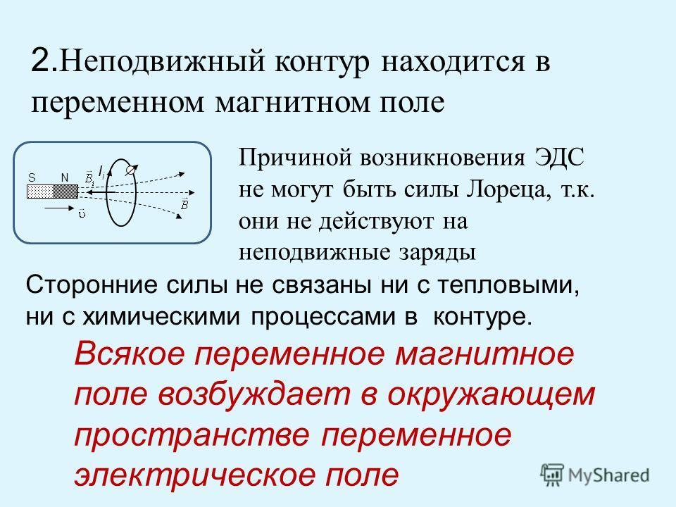 2. Неподвижный контур находится в переменном магнитном поле SN IiIi Причиной возникновения ЭДС не могут быть силы Лореца, т.к. они не действуют на неподвижные заряды Сторонние силы не связаны ни с тепловыми, ни с химическими процессами в контуре. Вся