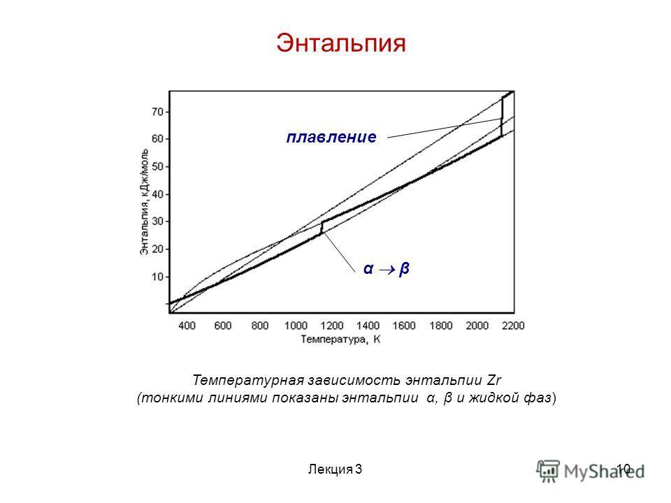 Энтальпия Температурная зависимость энтальпии Zr (тонкими линиями показаны энтальпии α, β и жидкой фаз) α β плавление 10Лекция 3