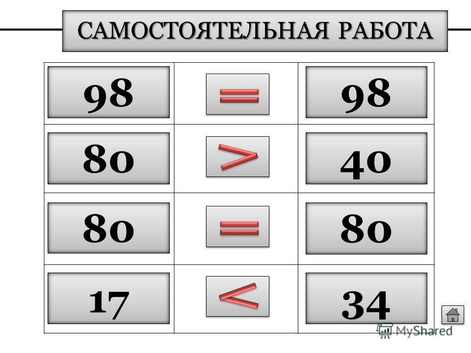САМОСТОЯТЕЛЬНАЯ РАБОТА «Сравнение относительных молекулярных масс» Вставьте знак: « », « » или « », выполнив вычисления.
