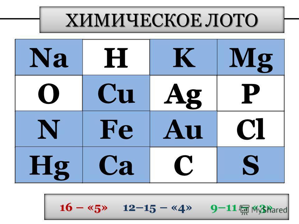 ХИМИЧЕСКОЕ ЛОТО NaHKMg OCuAgP NFeAuCl HgCaCS Зачеркните знаки тех химических элементов, о которых идет речь в стихах.