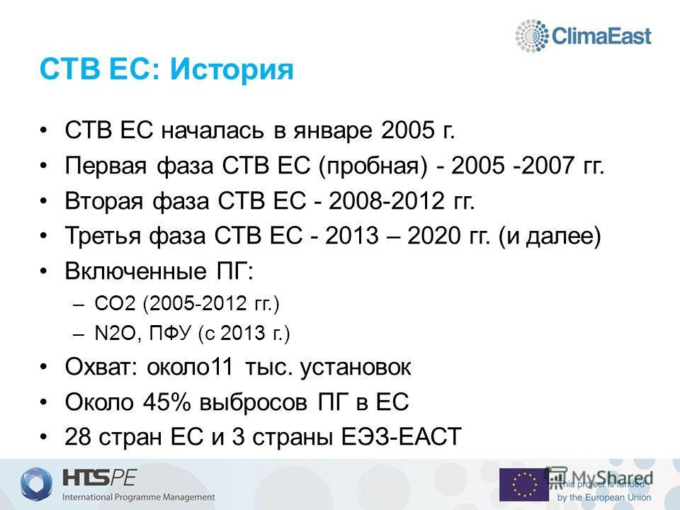 СТВ ЕС: История СТВ ЕС началась в январе 2005 г. Первая фаза СТВ ЕС (пробная) - 2005 -2007 гг. Вторая фаза СТВ ЕС - 2008-2012 гг. Третья фаза СТВ ЕС - 2013 – 2020 гг. (и далее) Включенные ПГ: –СО2 (2005-2012 гг.) –N2O, ПФУ (с 2013 г.) Охват: около 11