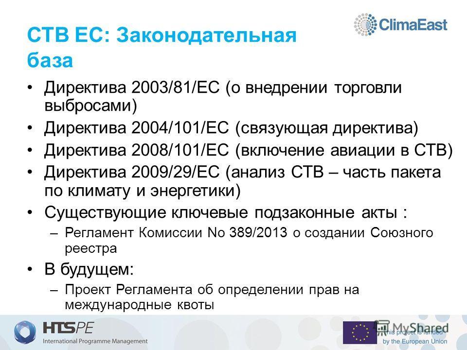 СТВ ЕС: Законодательная база Директива 2003/81/EC (о внедрении торговли выбросами) Директива 2004/101/EC (связующая директива) Директива 2008/101/EC (включение авиации в СТВ) Директива 2009/29/EC (анализ СТВ – часть пакета по климату и энергетики) Су