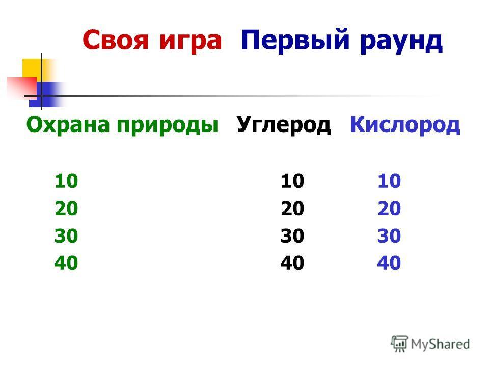 Своя игра Первый раунд Охрана природы Углерод Кислород 10 10 10 20 20 20 30 30 30 40 40 40