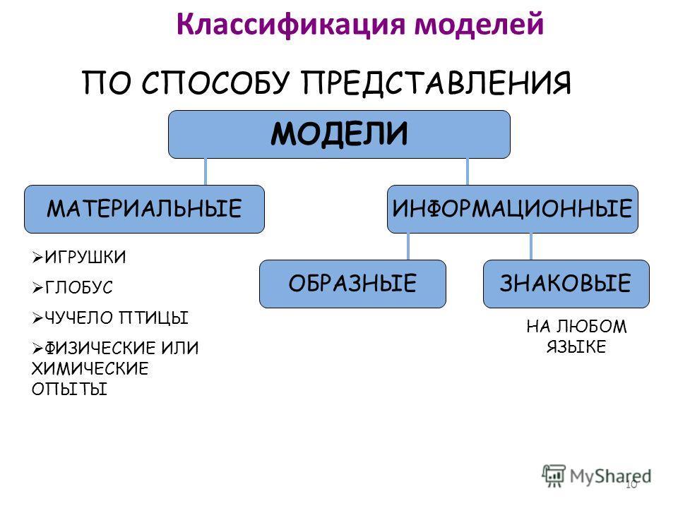 Любая информационная модель является системой. Система является совокупностью взаимосвязанных объектов, которые называются элементами системы. Система = элементы + связи между ними Системы бывают: материальные (человек, самолет, дерево); нематериальн