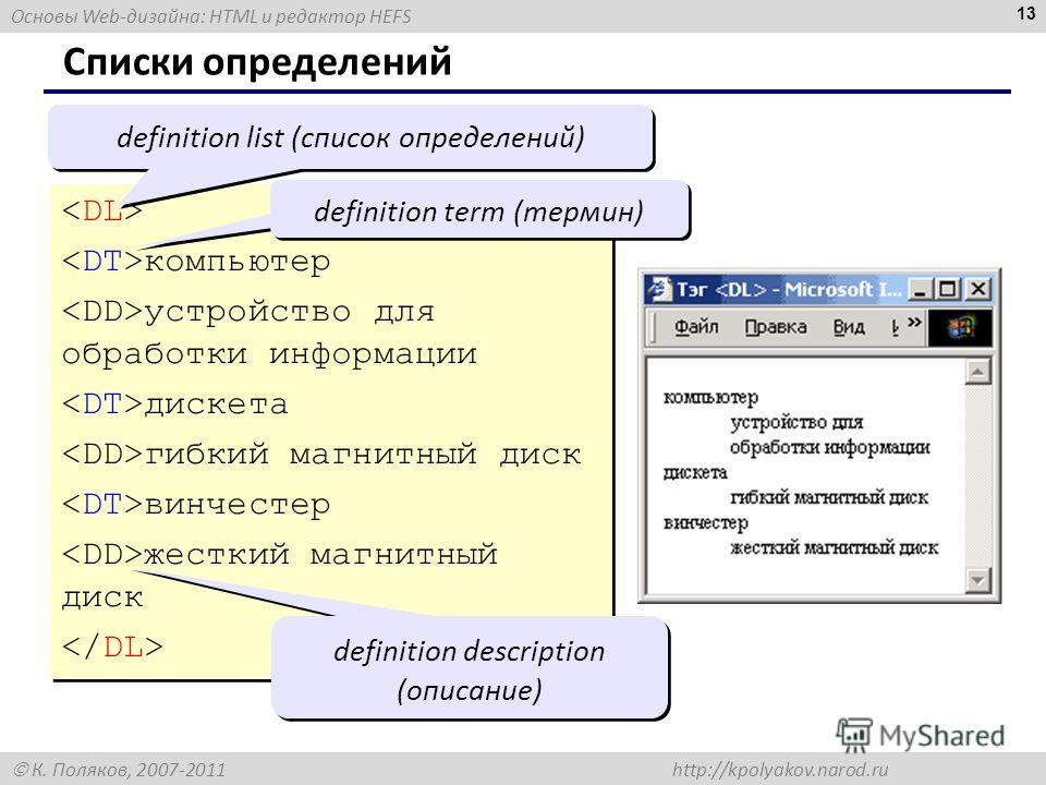 Основы Web-дизайна: HTML и редактор HEFS К. Поляков, 2007-2011 http://kpolyakov.narod.ru 13 Списки определений компьютер устройство для обработки информации дискета гибкий магнитный диск винчестер жесткий магнитный диск компьютер устройство для обраб