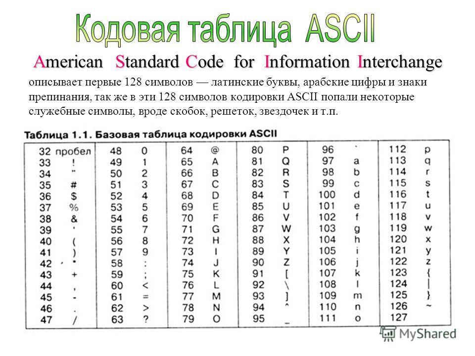 American Standard Code for Information Interchange описывает первые 128 символов латинские буквы, арабские цифры и знаки препинания, так же в эти 128 символов кодировки ASCII попали некоторые служебные символы, вроде скобок, решеток, звездочек и т.п.