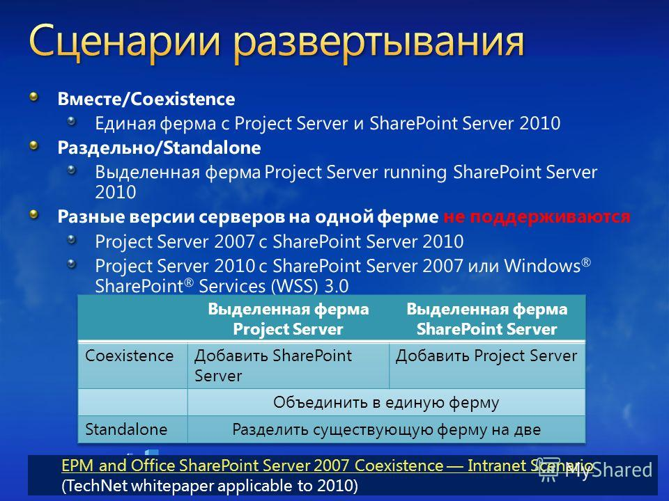 EPM and Office SharePoint Server 2007 Coexistence Intranet Scenario EPM and Office SharePoint Server 2007 Coexistence Intranet Scenario (TechNet whitepaper applicable to 2010)