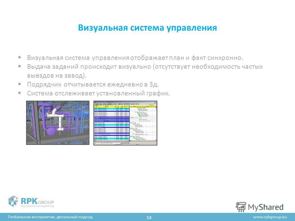 Визуальная система управления Визуальная система управления отображает план и факт синхронно. Выдача заданий происходит визуально (отсутствует необходимость частых выездов на завод). Подрядчик отчитывается ежедневно в 3 д. Система отслеживает установ