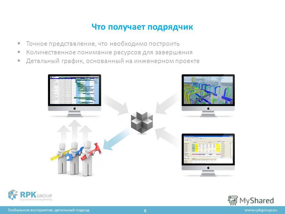 Что получает подрядчик Точное представление, что необходимо построить Количественное понимание ресурсов для завершения Детальный график, основанный на инженерном проекте 8
