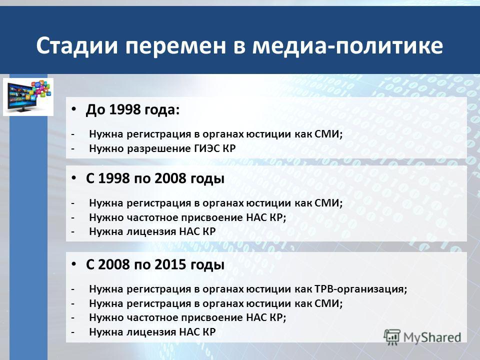 Стадии перемен в медиа-политике До 1998 года: -Нужна регистрация в органах юстиции как СМИ; -Нужно разрешение ГИЭС КР С 1998 по 2008 годы -Нужна регистрация в органах юстиции как СМИ; -Нужно частотное присвоение НАС КР; -Нужна лицензия НАС КР С 2008