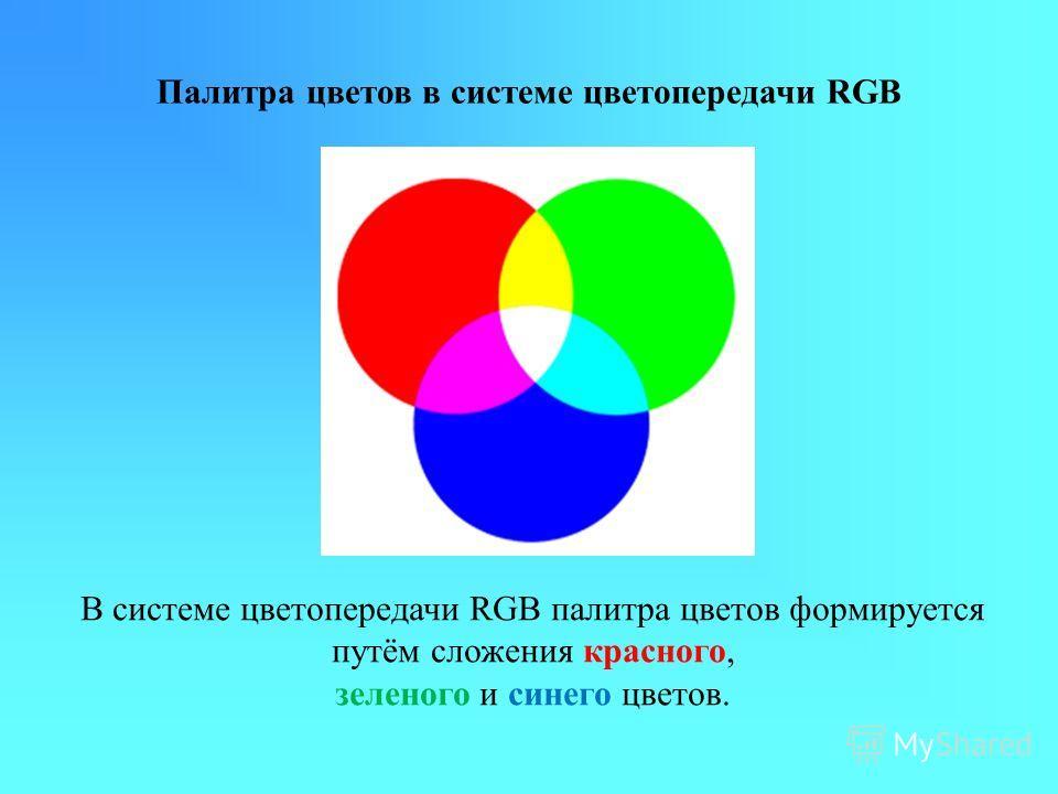 Палитра цветов в системе цветопередачи RGB В системе цветопередачи RGB палитра цветов формируется путём сложения красного, зеленого и синего цветов.