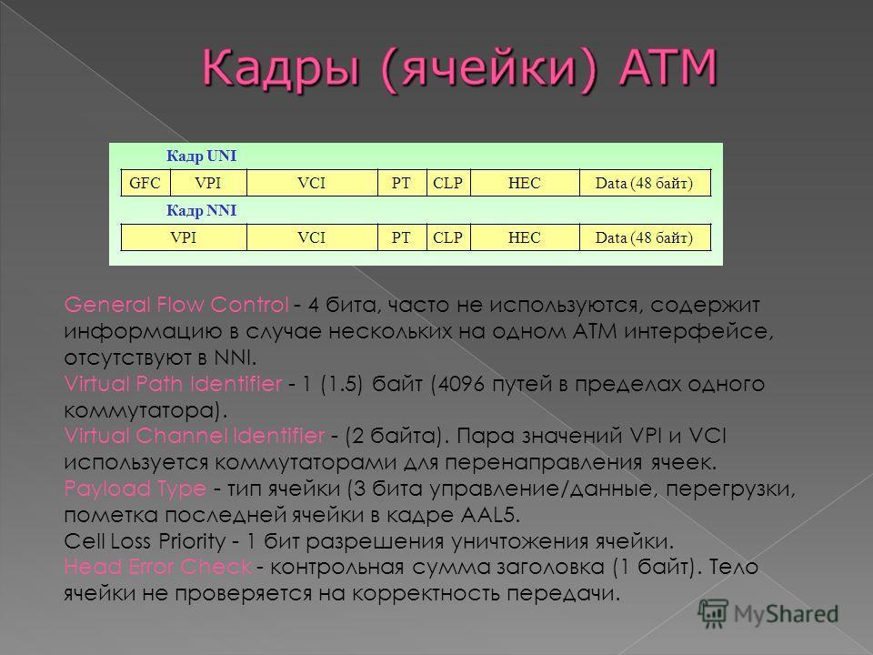 General Flow Control - 4 бита, часто не используются, содержит информацию в случае нескольких на одном АТМ интерфейсе, отсутствуют в NNI. Virtual Path Identifier - 1 (1.5) байт (4096 путей в пределах одного коммутатора). Virtual Channel Identifier -