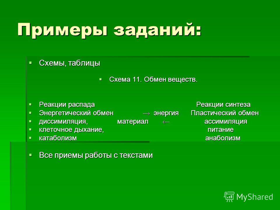 Примеры заданий: Схемы, таблицы Схемы, таблицы Схема 11. Обмен веществ. Схема 11. Обмен веществ. Реакции распада Реакции синтеза Реакции распада Реакции синтеза Энергетический обмен энергия Пластический обмен Энергетический обмен энергия Пластический