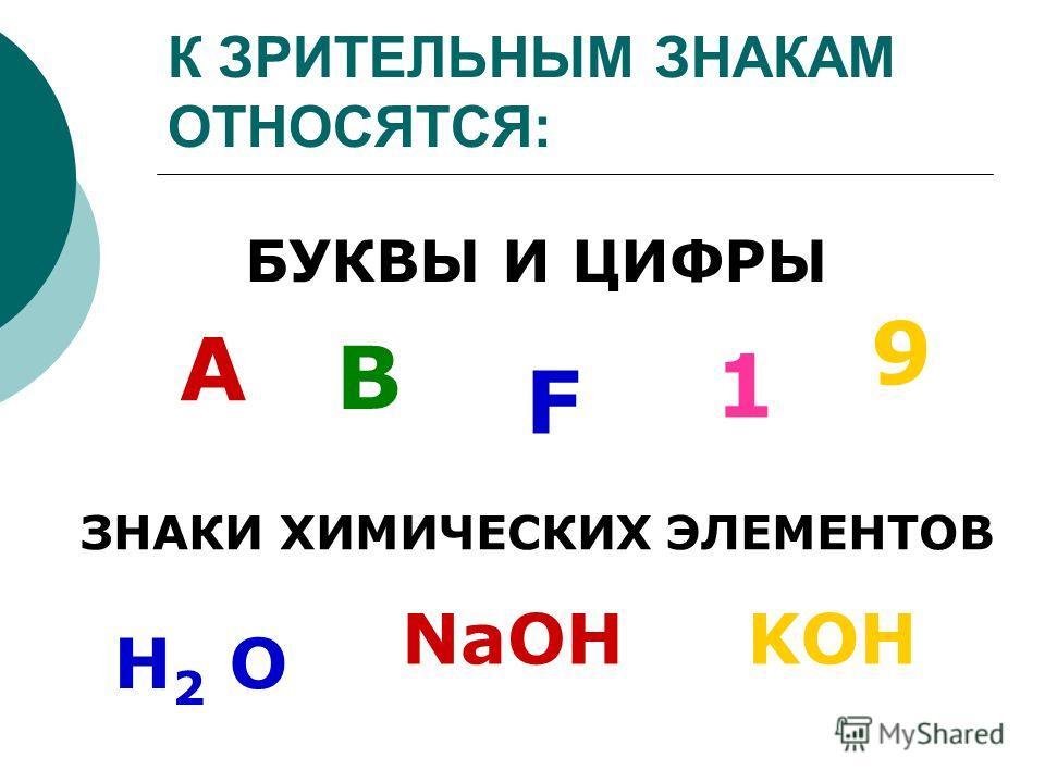 К ЗРИТЕЛЬНЫМ ЗНАКАМ ОТНОСЯТСЯ: А В F 1 9 БУКВЫ И ЦИФРЫ ЗНАКИ ХИМИЧЕСКИХ ЭЛЕМЕНТОВ Н 2 О NaOНKOH