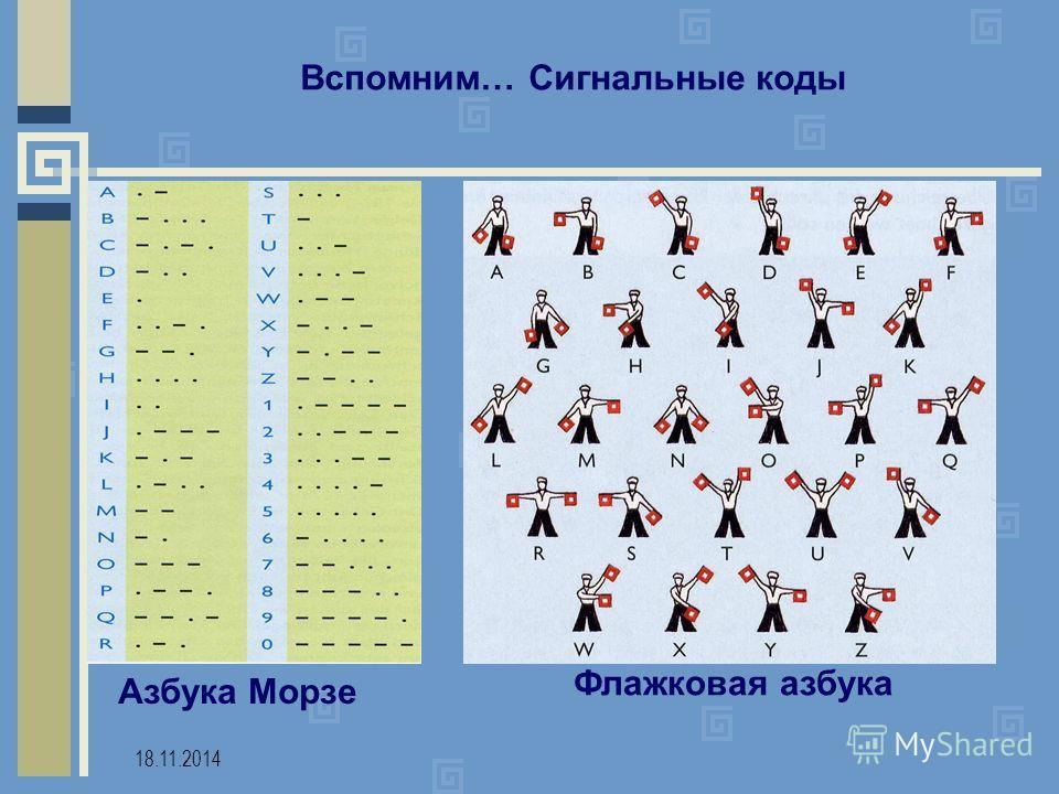 Урок 2. Кодирование информации.