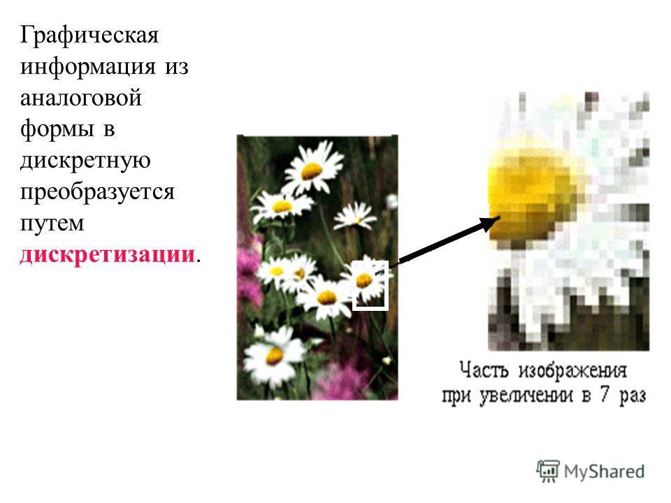 Графическая информация из аналоговой формы в дискретную преобразуется путем дискретизации.