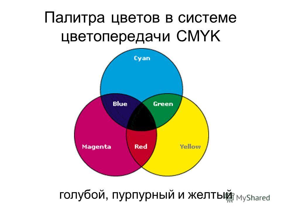 Палитра цветов в системе цветопередачи CMYK голубой, пурпурный и желтый