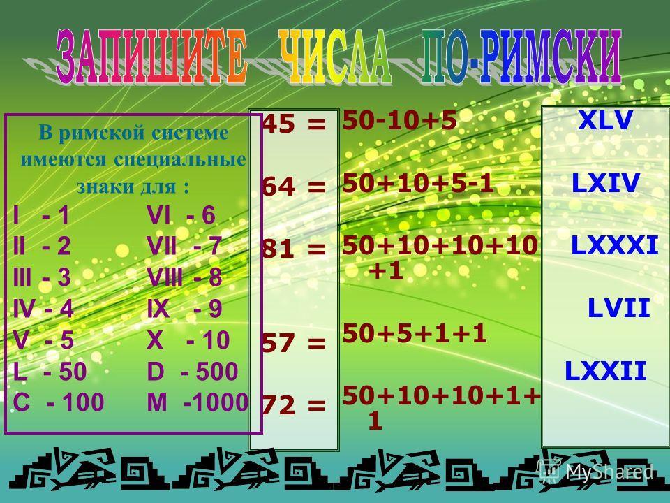 45 = 64 = 81 = 57 = 72 = XLV LXIV LXXXI LVII LXXII В римской системе имеются специальные знаки для : I - 1 VI - 6 II - 2VII - 7 III - 3VIII - 8 IV - 4IX - 9 V - 5X - 10 L - 50D - 500 C - 100M -1000 50-10+5 50+10+5-1 50+10+10+10 +1 50+5+1+1 50+10+10+1