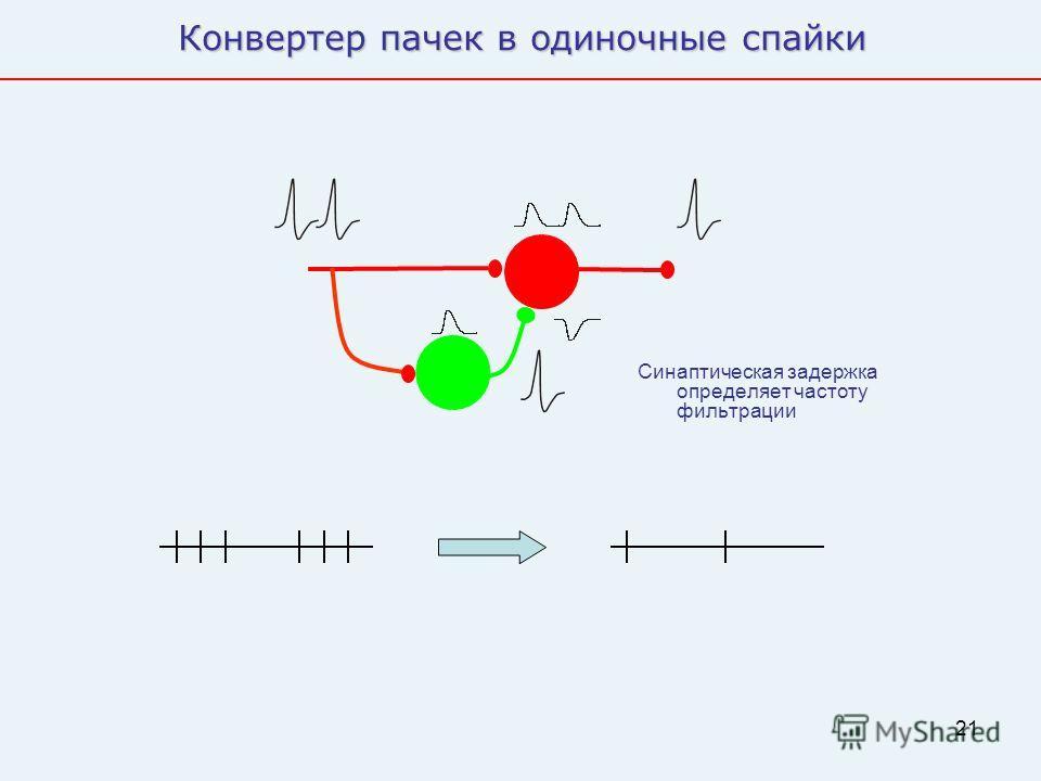 21 Конвертер пачек в одиночные спайки Синаптическая задержка определяет частоту фильтрации