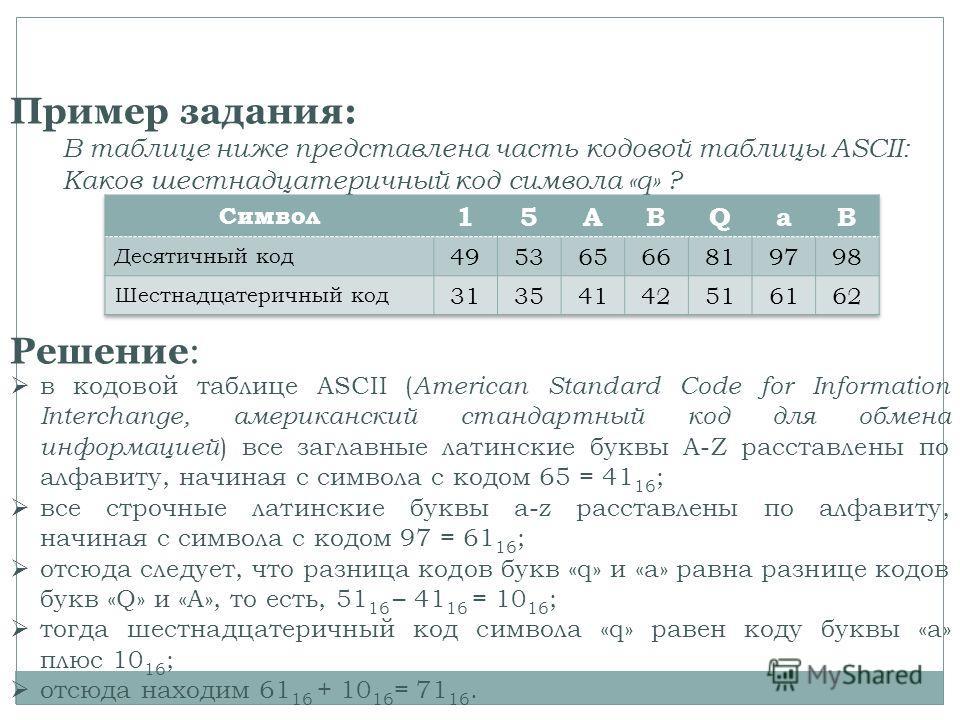 в кодовой таблице ASCII ( American Standard Code for Information Interchange, американский стандартный код для обмена информацией ) все заглавные латинские буквы A-Z расставлены по алфавиту, начиная с символа с кодом 65 = 41 16 ; все строчные латинск