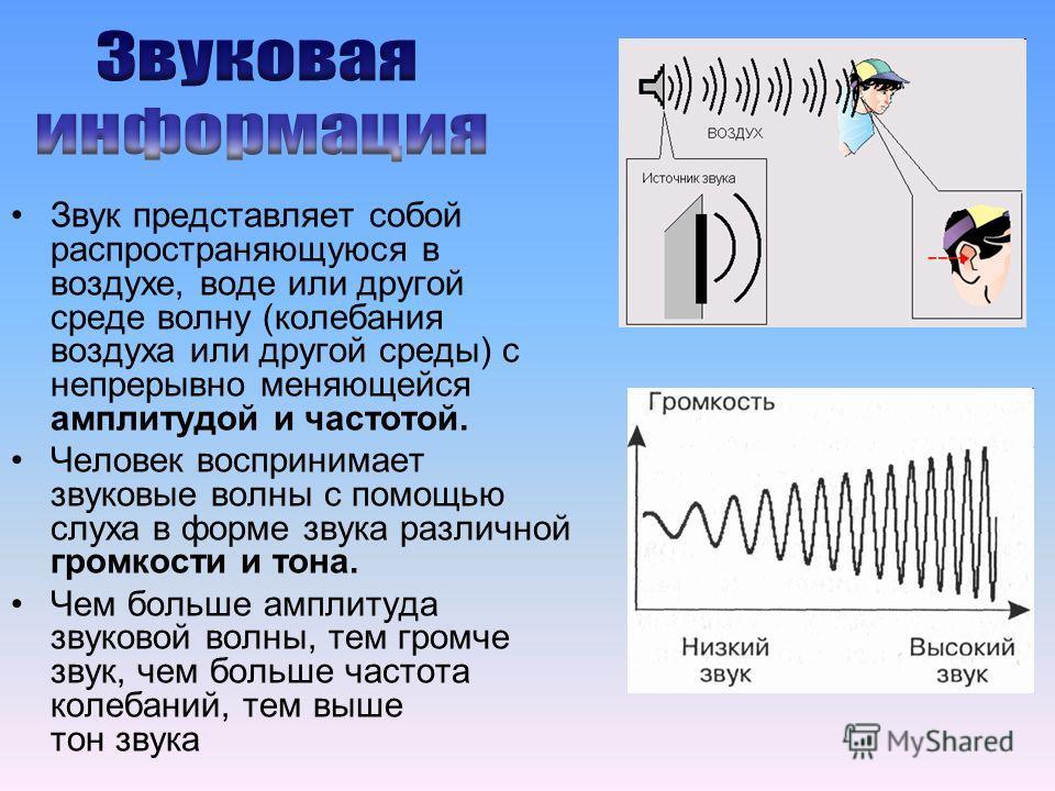 Звук представляет собой распространяющуюся в воздухе, воде или другой среде волну (колебания воздуха или другой среды) с непрерывно меняющейся амплитудой и частотой. Человек воспринимает звуковые волны с помощью слуха в форме звука различной громкост