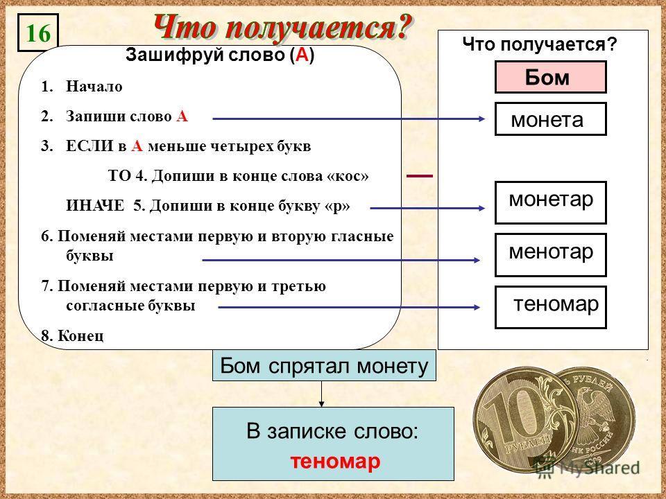 Бом спрятал монету В записке слово: Что получается? 16 Бом монета монетар менотар теномар Зашифруй слово (А) 1. Начало 2. Запиши слово А 3. ЕСЛИ в А меньше четырех букв ТО 4. Допиши в конце слова «кос» ИНАЧЕ 5. Допиши в конце букву «р» 6. Поменяй мес