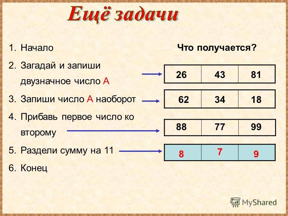 Что получается? 26 62 88 8 43 77 34 81 99 18 9 7 1. Начало 2. Загадай и запиши двузначное число А 3. Запиши число А наоборот 4. Прибавь первое число ко второму 5. Раздели сумму на 11 6.Конец