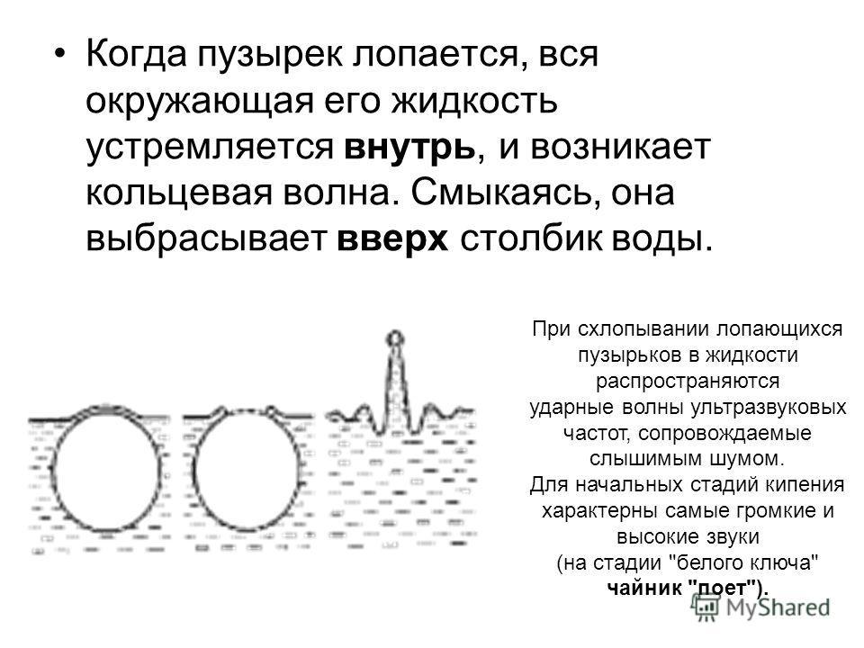 Когда пузырек лопается, вся окружающая его жидкость устремляется внутрь, и возникает кольцевая волна. Смыкаясь, она выбрасывает вверх столбик воды. При схлопывании лопающихся пузырьков в жидкости распространяются ударные волны ультразвуковых частот,