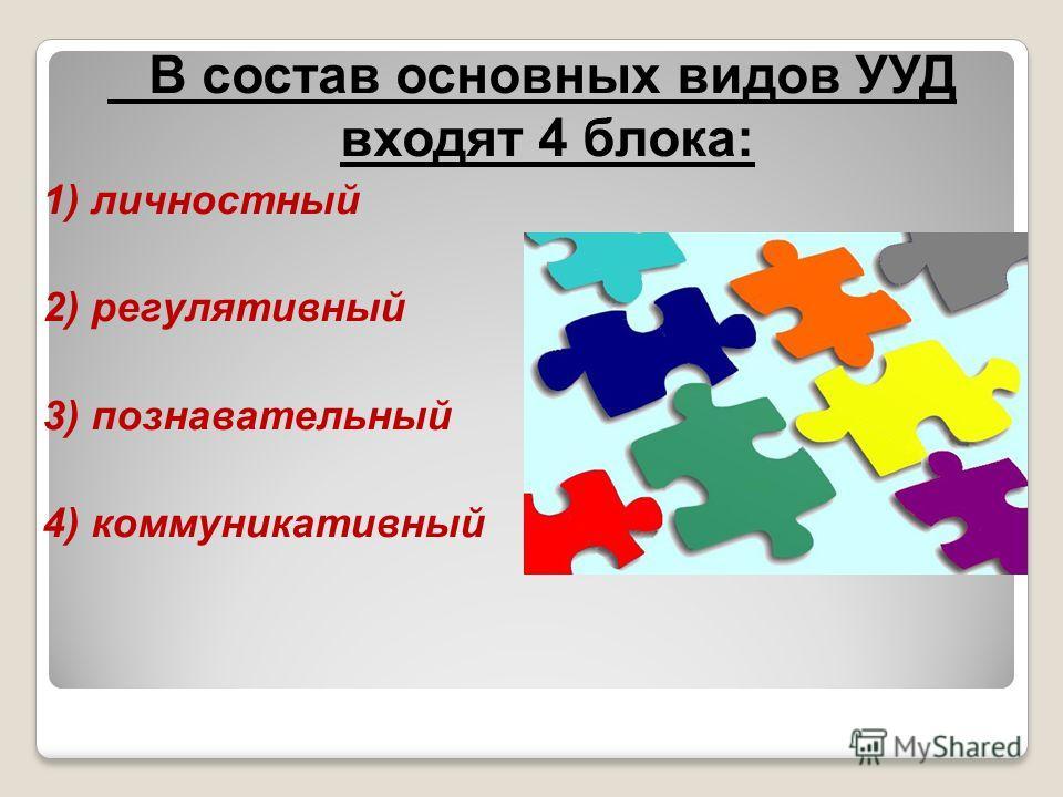 В состав основных видов УУД входят 4 блока: 1) личностный 2) регулятивный 3) познавательный 4) коммуникативный
